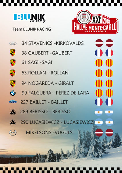 Blunik Racing Team al Rally Monte Carlo Historique 2018