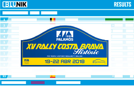 XV Rally Costa Brava Historic
