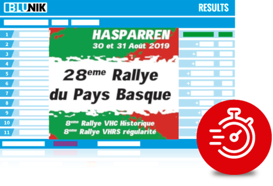 8ème Rally du Pays Basque VHRS 2019