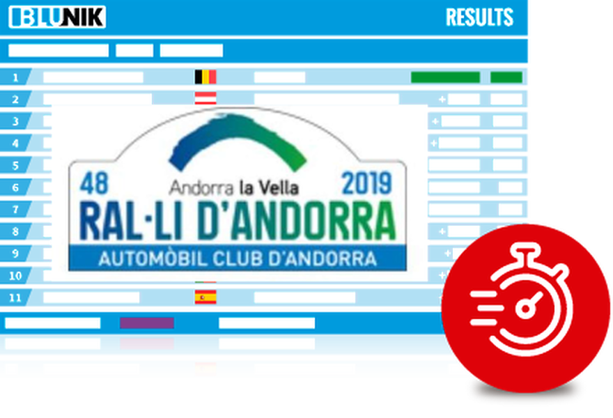 Rallye Andorra REGULARITY EXPERIENCE