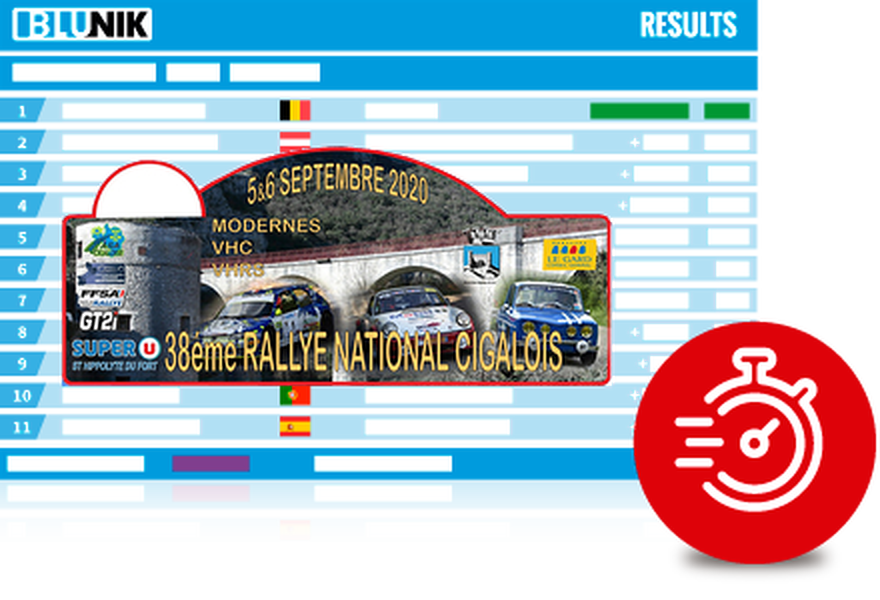 38ème Rallye National Cigalois