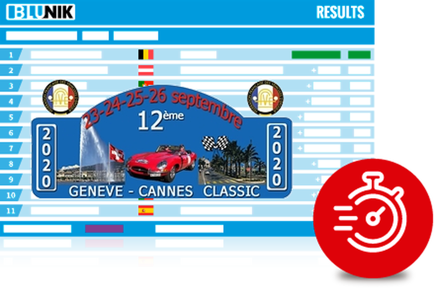 Rally Gèneve-Cannes Classic 2020